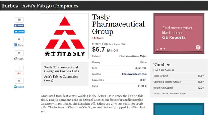 syarikat-taasly-group